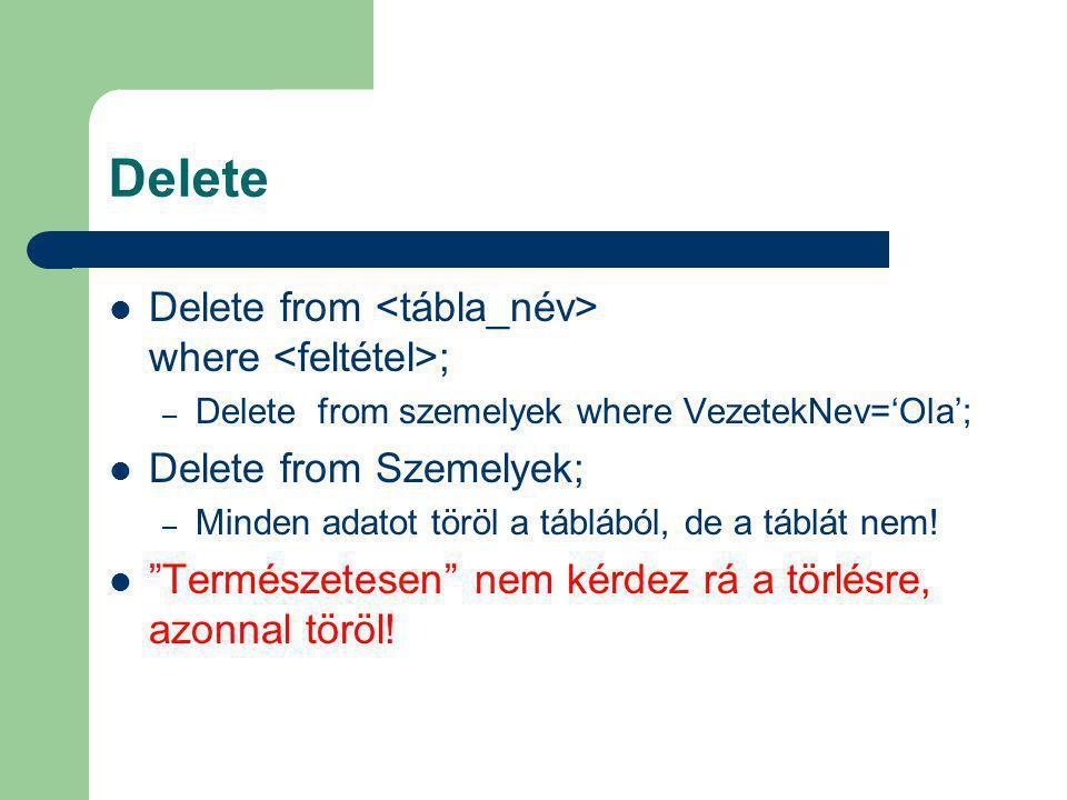 Delete Delete from <tábla_név> where <feltétel>;