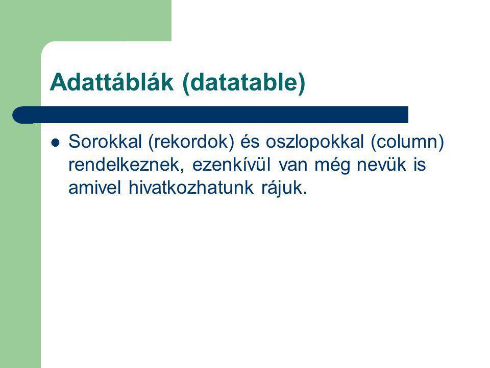 Adattáblák (datatable)
