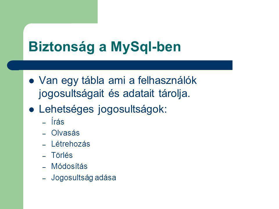 Biztonság a MySql-ben Van egy tábla ami a felhasználók jogosultságait és adatait tárolja. Lehetséges jogosultságok: