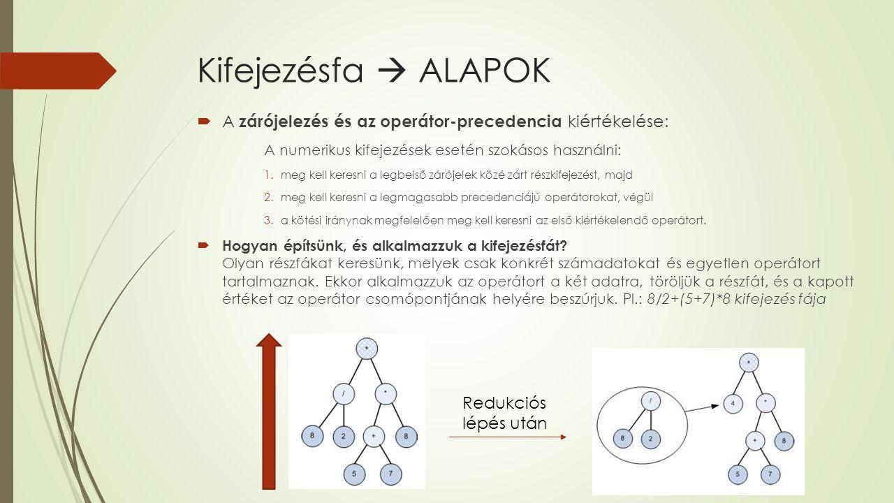 Kifejezésfa  ALAPOK A zárójelezés és az operátor-precedencia kiértékelése: A numerikus kifejezések esetén szokásos használni: