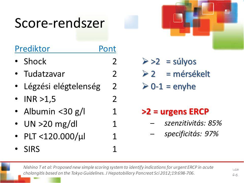Score-rendszer Prediktor Pont Shock 2 Tudatzavar 2