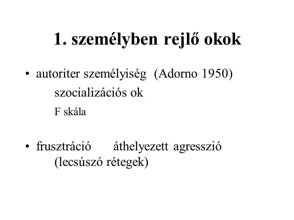 1. személyben rejlő okok autoriter személyiség (Adorno 1950)