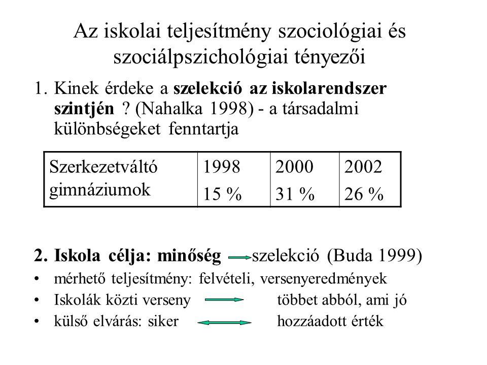 Az iskolai teljesítmény szociológiai és szociálpszichológiai tényezői