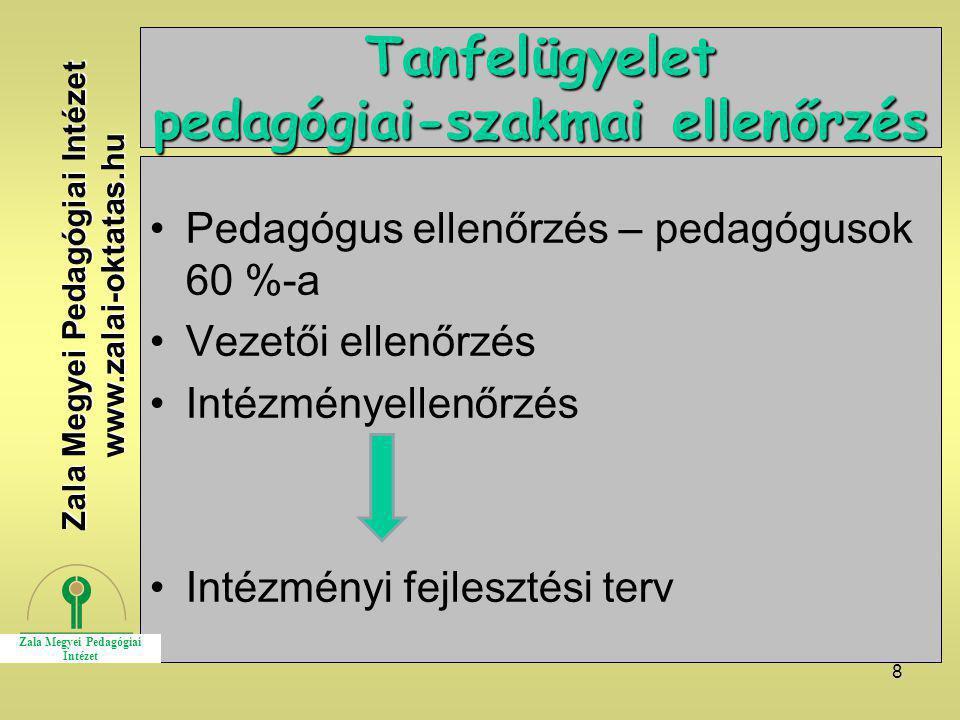 Tanfelügyelet pedagógiai-szakmai ellenőrzés