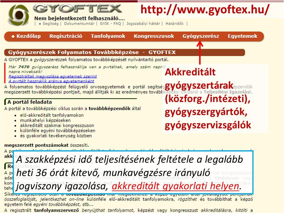 http://www.gyoftex.hu/ Akkreditált gyógyszertárak (közforg./intézeti), gyógyszergyártók, gyógyszervizsgálók.