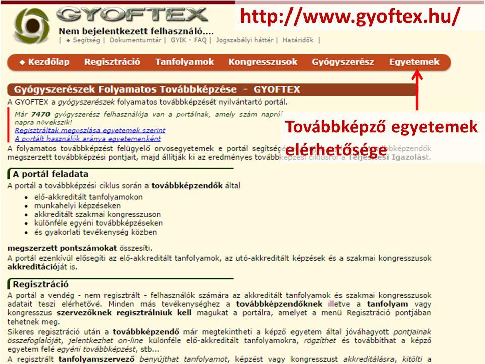 http://www.gyoftex.hu/ Továbbképző egyetemek elérhetősége