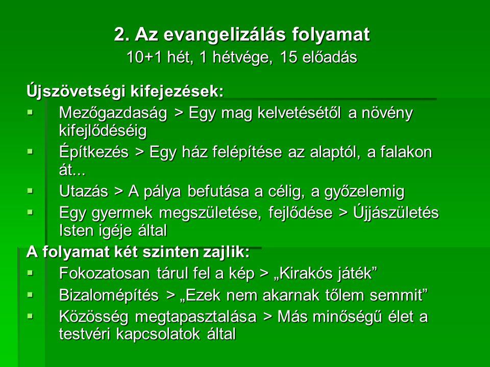 2. Az evangelizálás folyamat