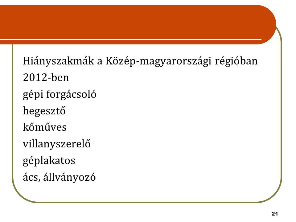 Hiányszakmák a Közép-magyarországi régióban 2012-ben gépi forgácsoló
