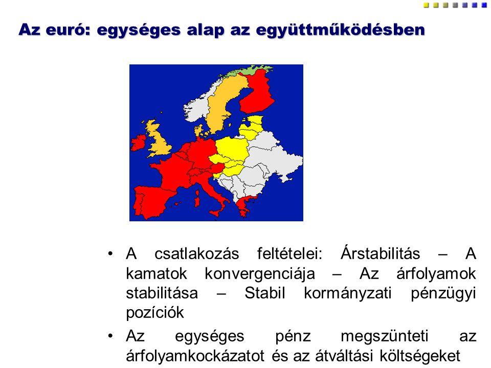 Az euró: egységes alap az együttműködésben