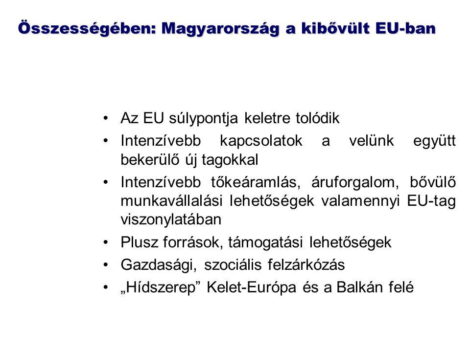 Összességében: Magyarország a kibővült EU-ban