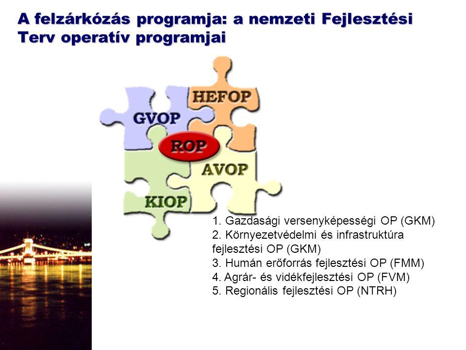 A felzárkózás programja: a nemzeti Fejlesztési Terv operatív programjai
