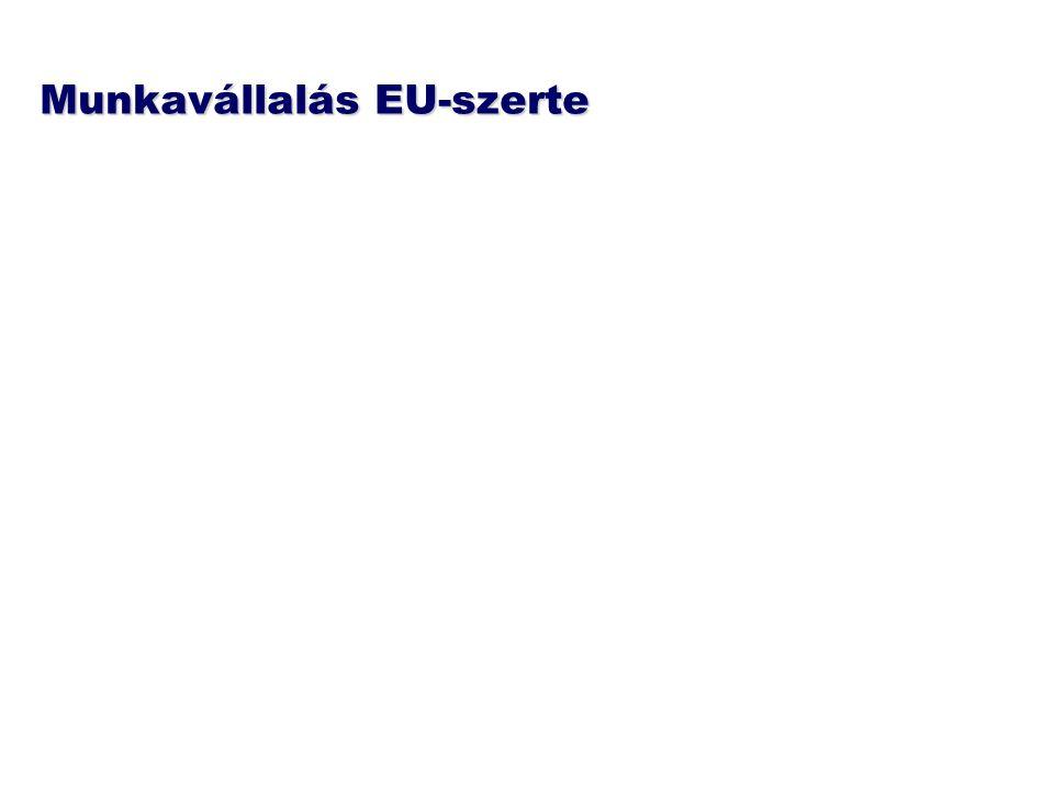 Munkavállalás EU-szerte