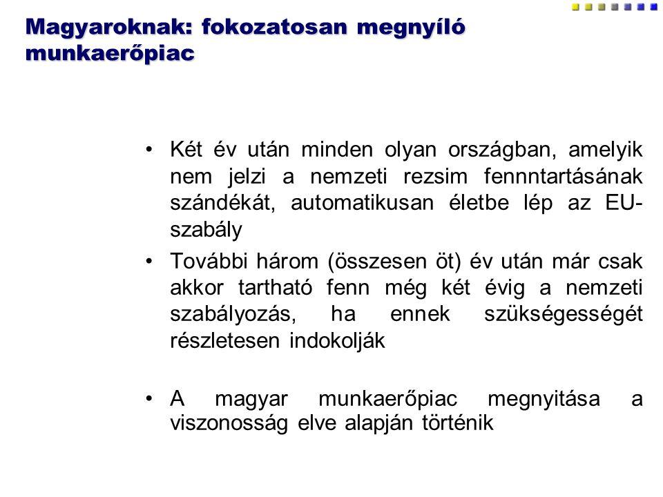 Magyaroknak: fokozatosan megnyíló munkaerőpiac