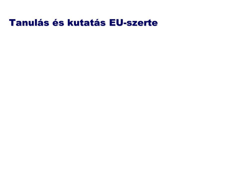 Tanulás és kutatás EU-szerte
