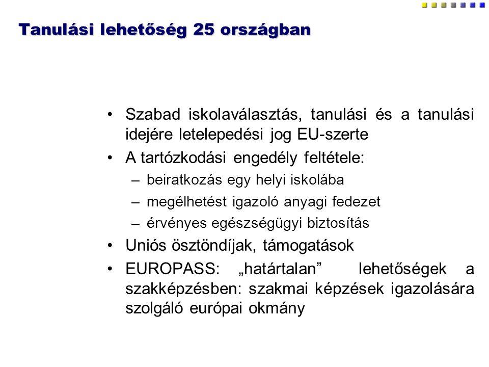 Tanulási lehetőség 25 országban