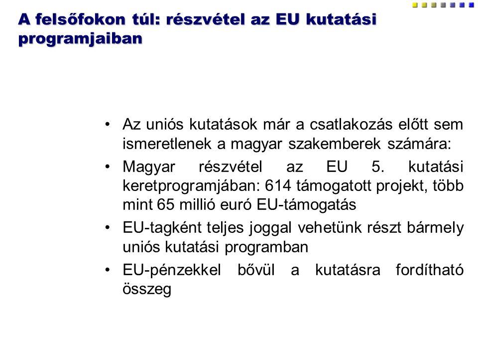 A felsőfokon túl: részvétel az EU kutatási programjaiban