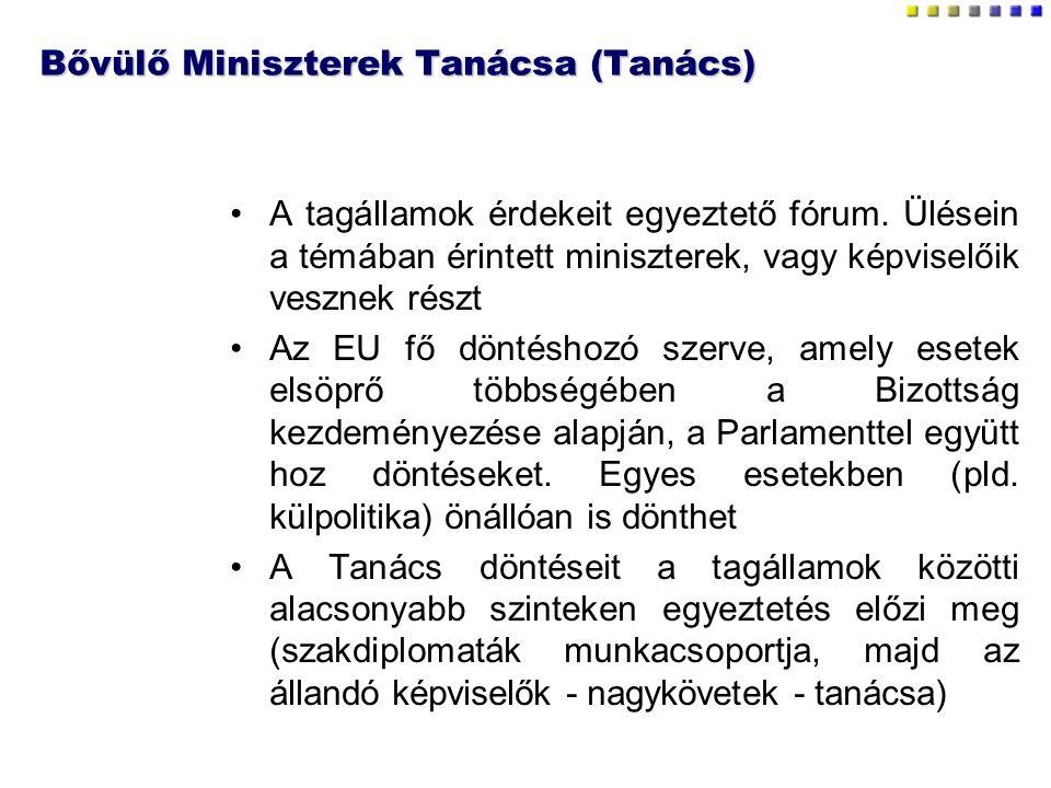 Bővülő Miniszterek Tanácsa (Tanács)