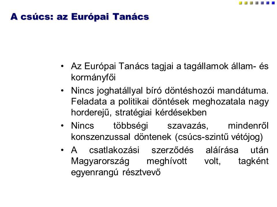 A csúcs: az Európai Tanács