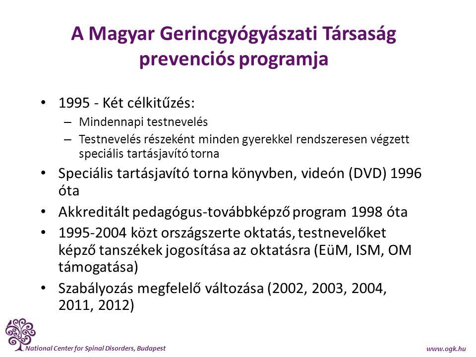 A Magyar Gerincgyógyászati Társaság prevenciós programja