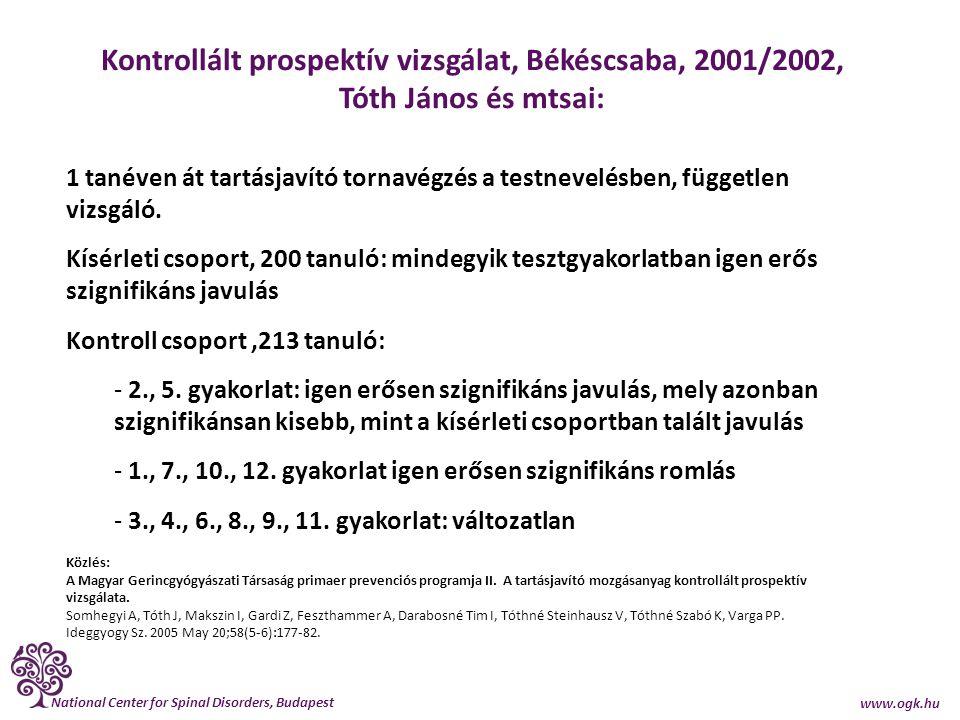 Kontrollált prospektív vizsgálat, Békéscsaba, 2001/2002, Tóth János és mtsai: