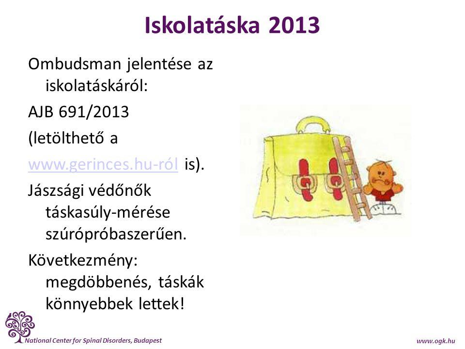 Iskolatáska 2013 Ombudsman jelentése az iskolatáskáról: AJB 691/2013