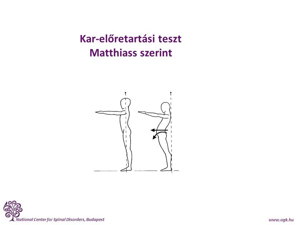 Kar-előretartási teszt Matthiass szerint