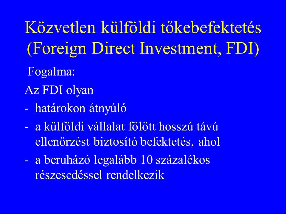 Közvetlen külföldi tőkebefektetés (Foreign Direct Investment, FDI)