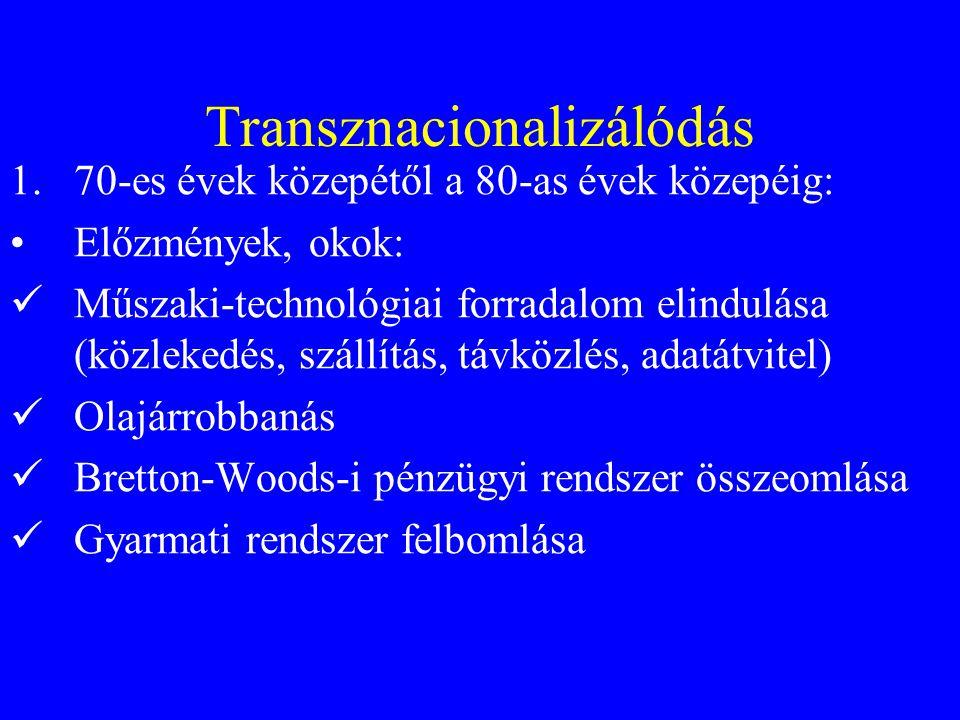 Transznacionalizálódás