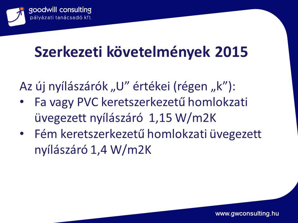 Szerkezeti követelmények 2015