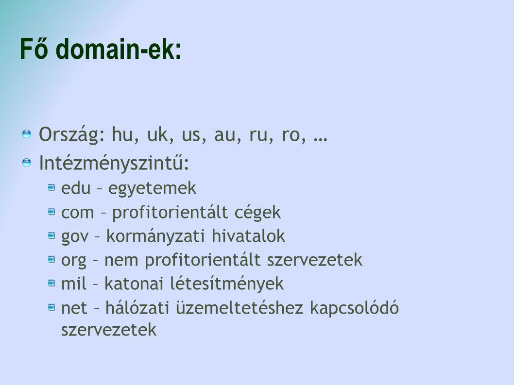 Fő domain-ek: Ország: hu, uk, us, au, ru, ro, … Intézményszintű: