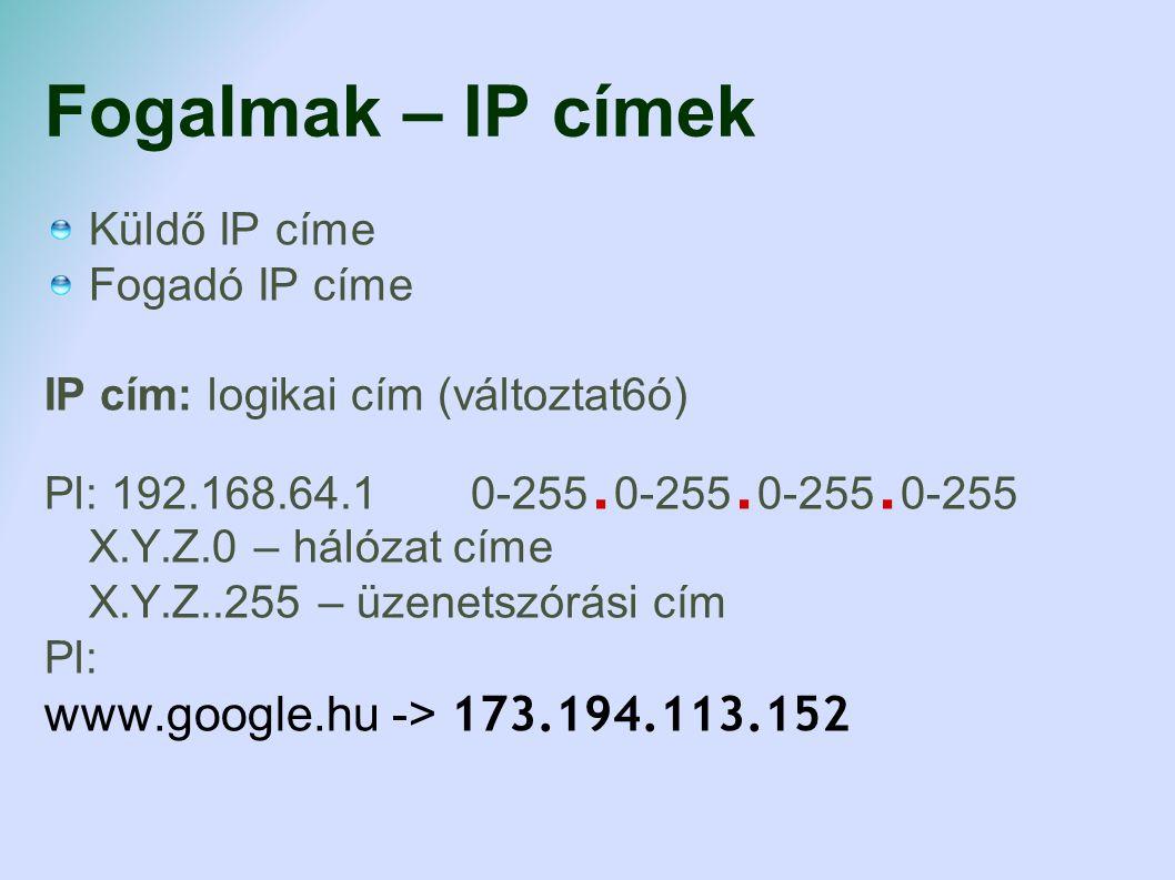 Fogalmak – IP címek www.google.hu -> 173.194.113.152 Küldő IP címe