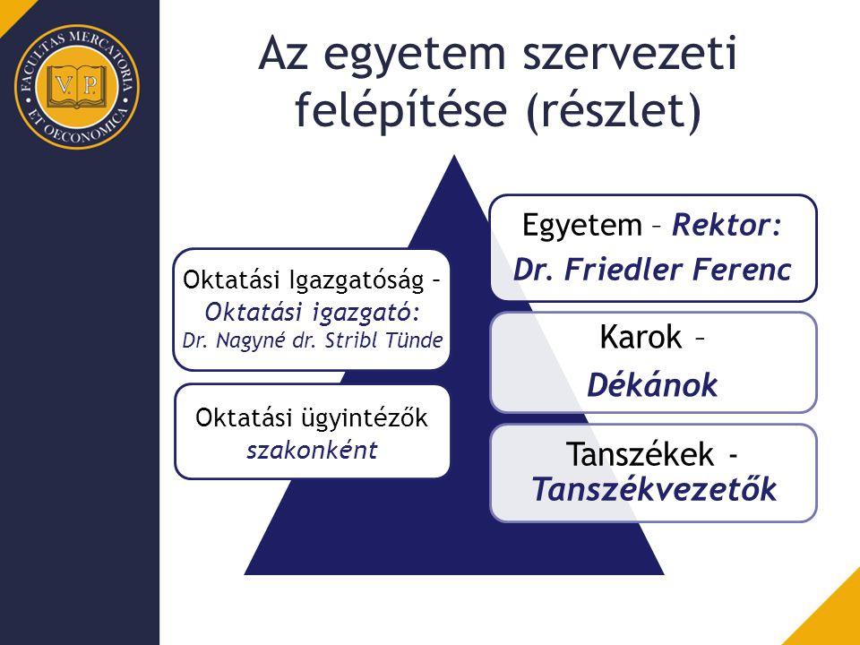 Az egyetem szervezeti felépítése (részlet)