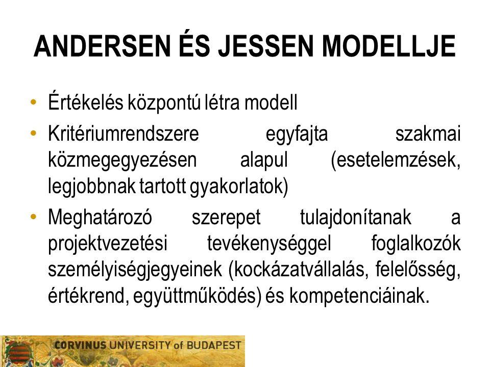 Andersen és jessen modellje