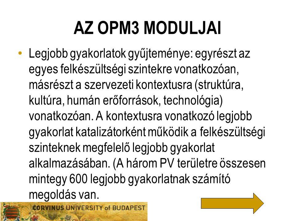 Az opm3 moduljai
