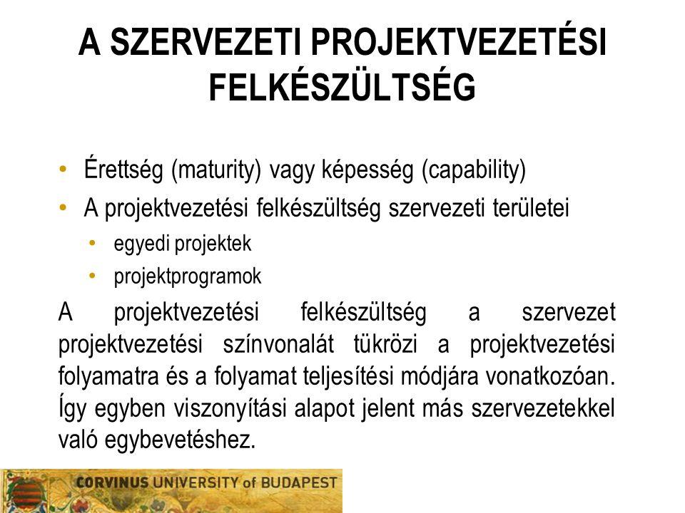 A szervezeti projektvezetési felkészültség