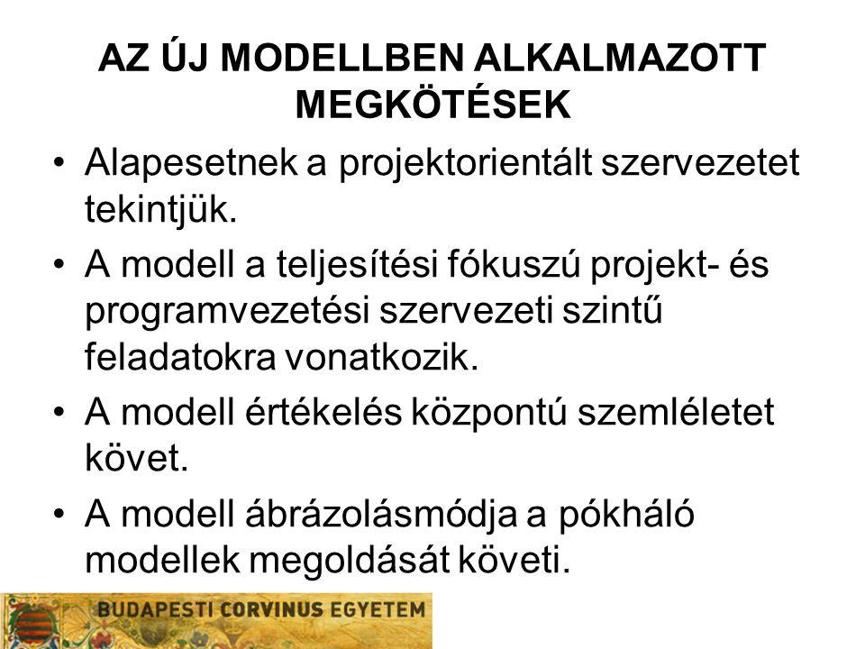 Az új modellben alkalmazott megkötések