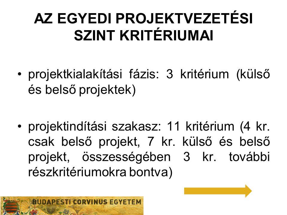 Az egyedi projektvezetési szint kritériumai