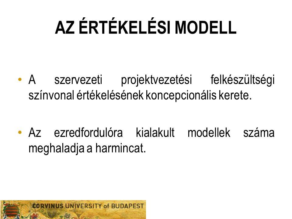 Az értékelési modell A szervezeti projektvezetési felkészültségi színvonal értékelésének koncepcionális kerete.