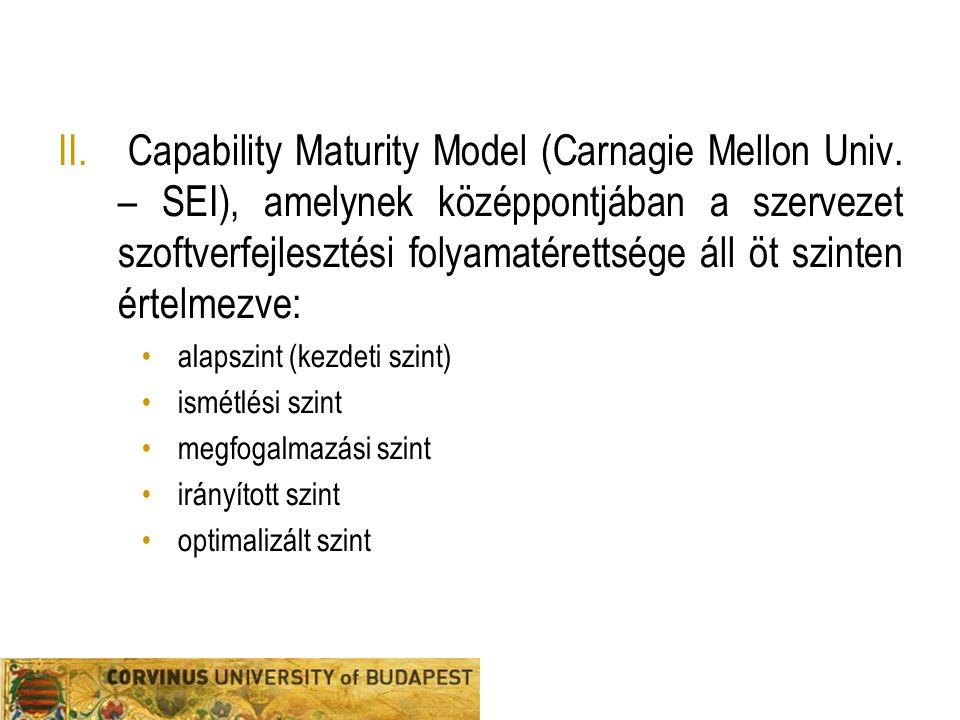 Capability Maturity Model (Carnagie Mellon Univ