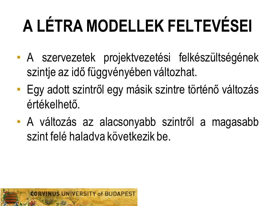 A létra modellek feltevései