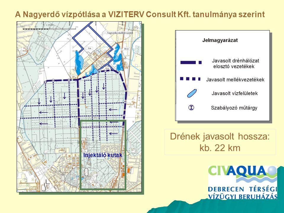 Drének javasolt hossza: kb. 22 km