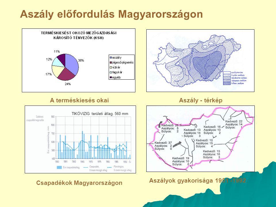 Aszály előfordulás Magyarországon