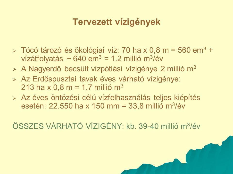 Tervezett vízigények Tócó tározó és ökológiai víz: 70 ha x 0,8 m = 560 em3 + vízátfolyatás ~ 640 em3 = 1.2 millió m3/év.