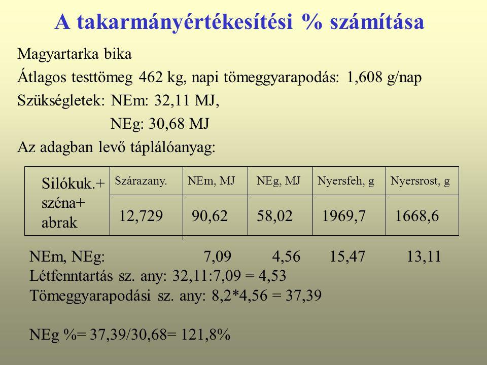 A takarmányértékesítési % számítása