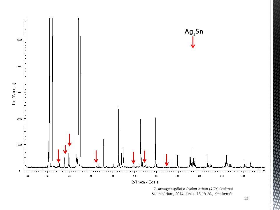 Ag3Sn 7. Anyagvizsgálat a Gyakorlatban (AGY) Szakmai Szeminárium, 2014. június 18-19-20., Kecskemét