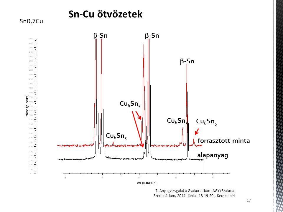 Sn-Cu ötvözetek Sn0,7Cu -Sn Cu6Sn5 forrasztott minta alapanyag