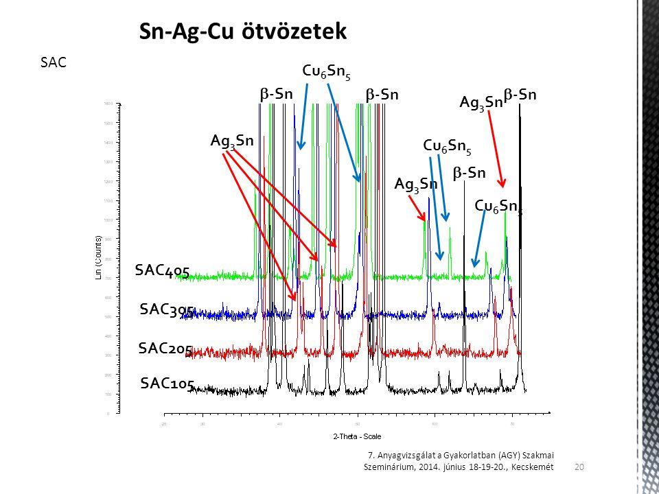 Sn-Ag-Cu ötvözetek SAC Cu6Sn5 -Sn Ag3Sn SAC405 SAC305 SAC205 SAC105