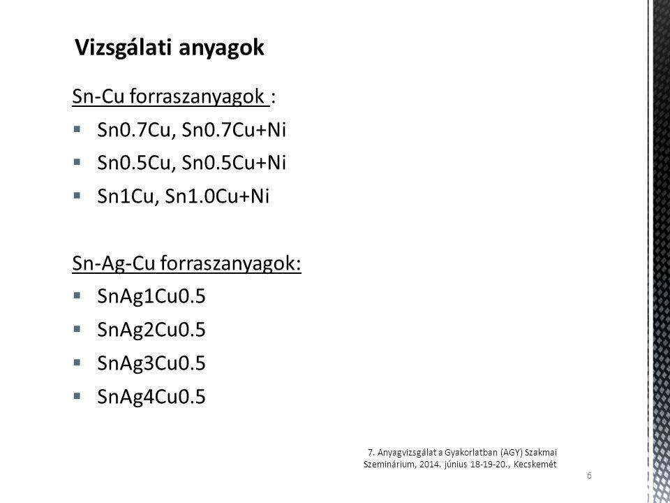 Vizsgálati anyagok Sn-Cu forraszanyagok : Sn0.7Cu, Sn0.7Cu+Ni