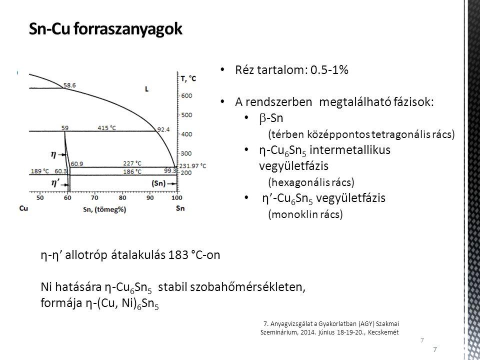 Sn-Cu forraszanyagok Réz tartalom: 0.5-1%