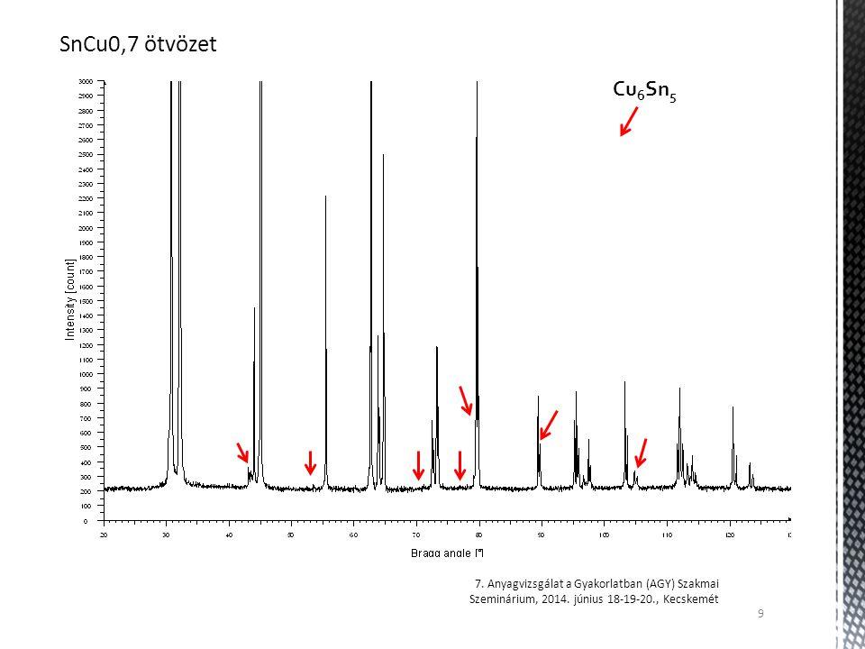 SnCu0,7 ötvözet Cu6Sn5. 7. Anyagvizsgálat a Gyakorlatban (AGY) Szakmai Szeminárium, 2014.